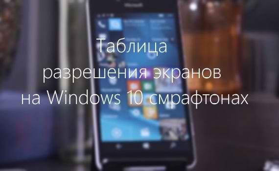 Как сделать сброс на windows mobile 10 942