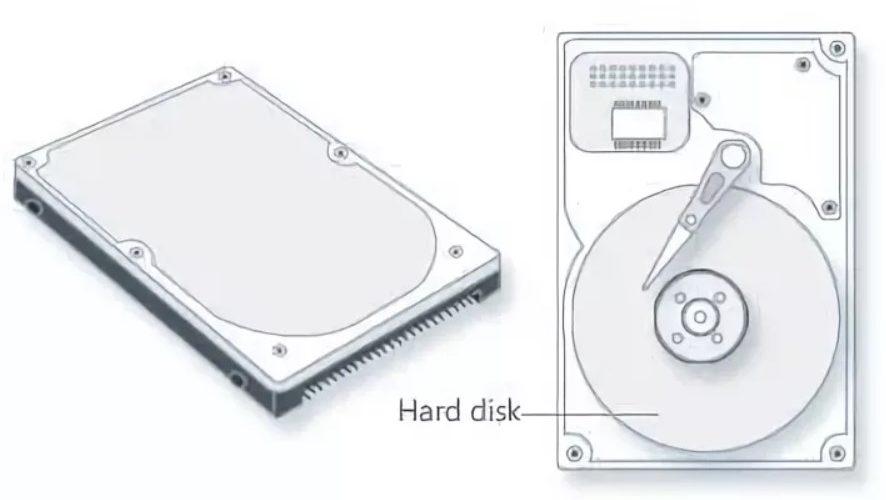 MBR или GPT диск