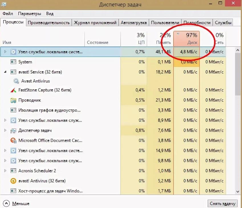 Диск загружен на 100 процентов Windows 10