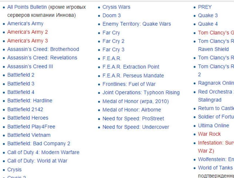 Список поддерживаемых игр и программ